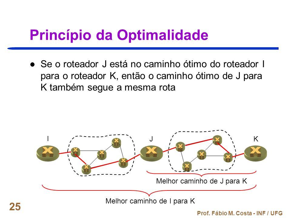 Princípio da Optimalidade