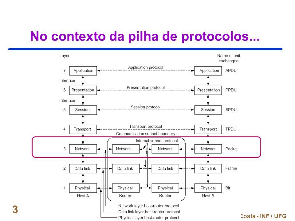 No contexto da pilha de protocolos...