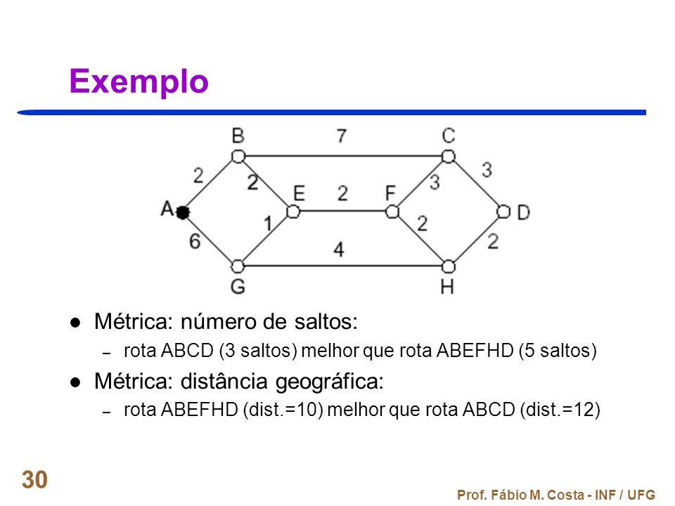 Exemplo Métrica: número de saltos: Métrica: distância geográfica: