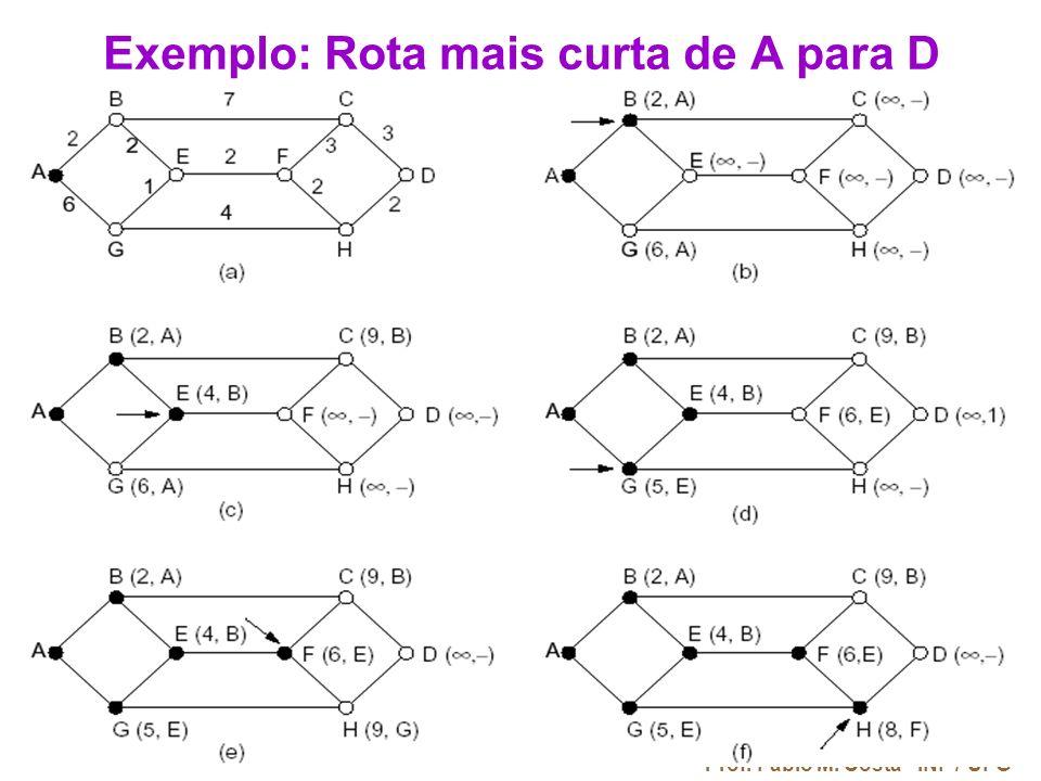 Exemplo: Rota mais curta de A para D