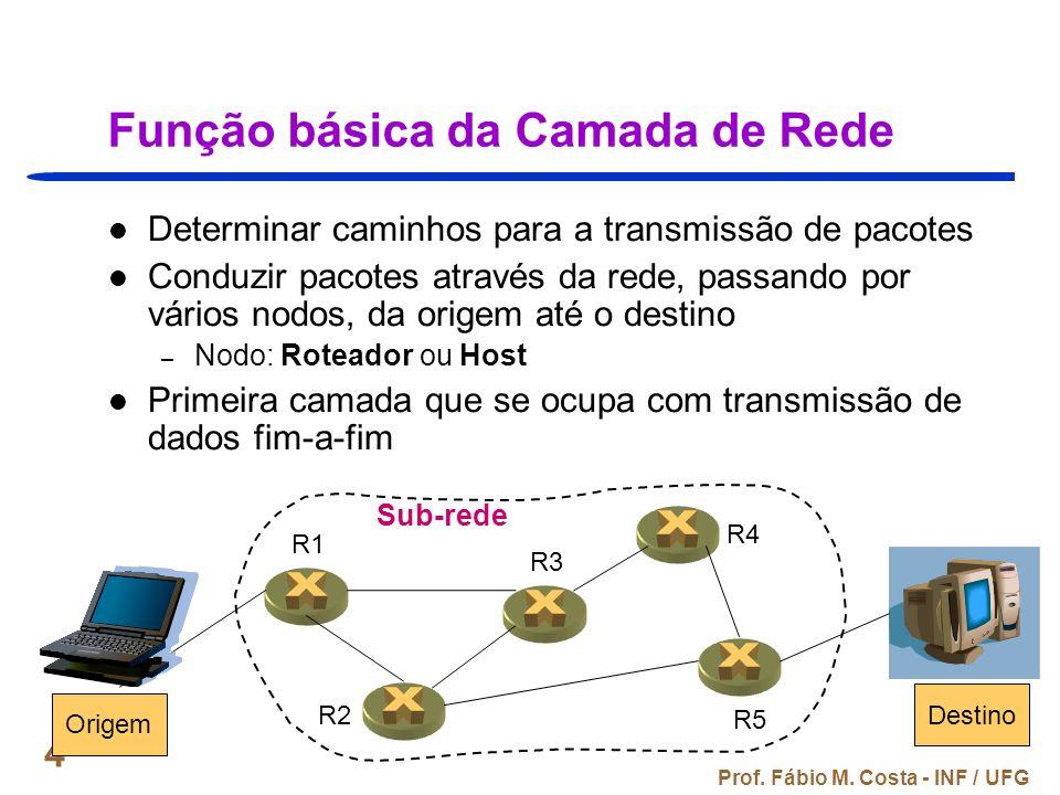Função básica da Camada de Rede