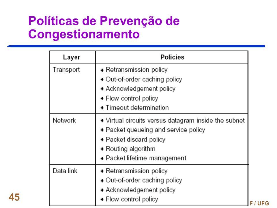 Políticas de Prevenção de Congestionamento