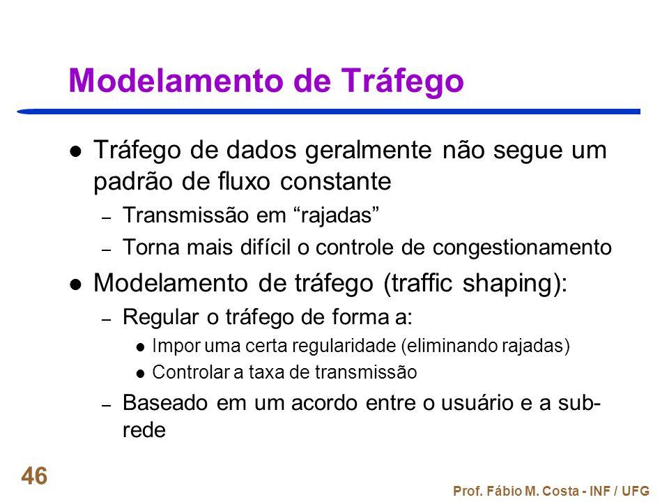 Modelamento de Tráfego