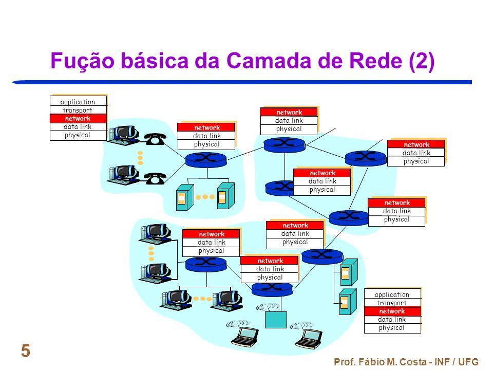 Fução básica da Camada de Rede (2)