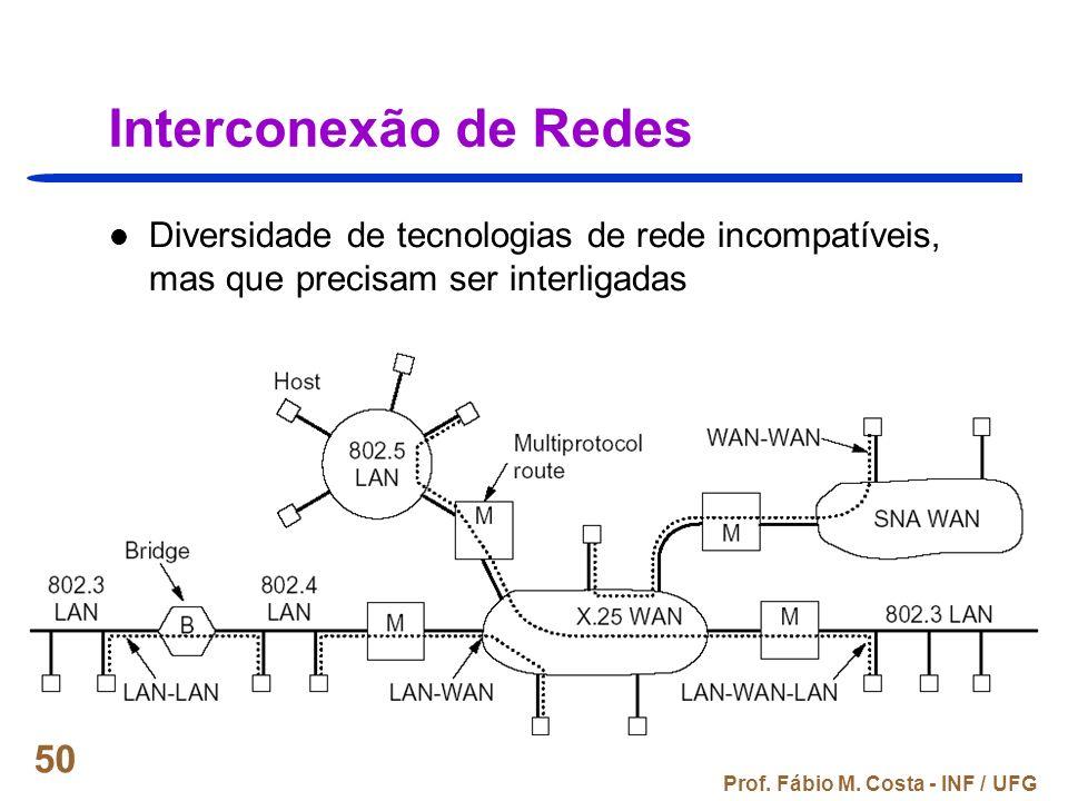 Interconexão de Redes Diversidade de tecnologias de rede incompatíveis, mas que precisam ser interligadas.