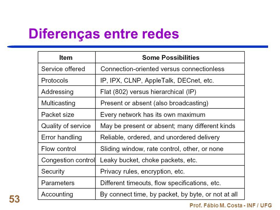 Diferenças entre redes