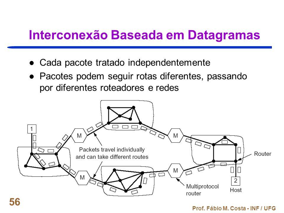 Interconexão Baseada em Datagramas