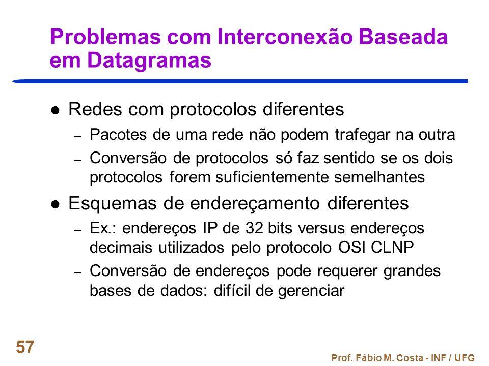 Problemas com Interconexão Baseada em Datagramas