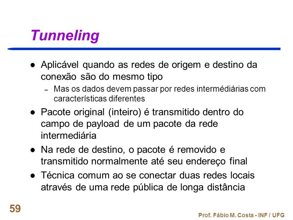 Tunneling Aplicável quando as redes de origem e destino da conexão são do mesmo tipo.