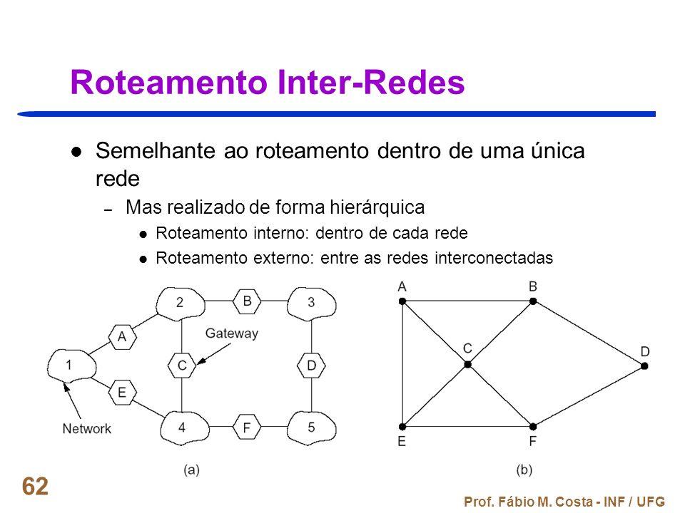 Roteamento Inter-Redes