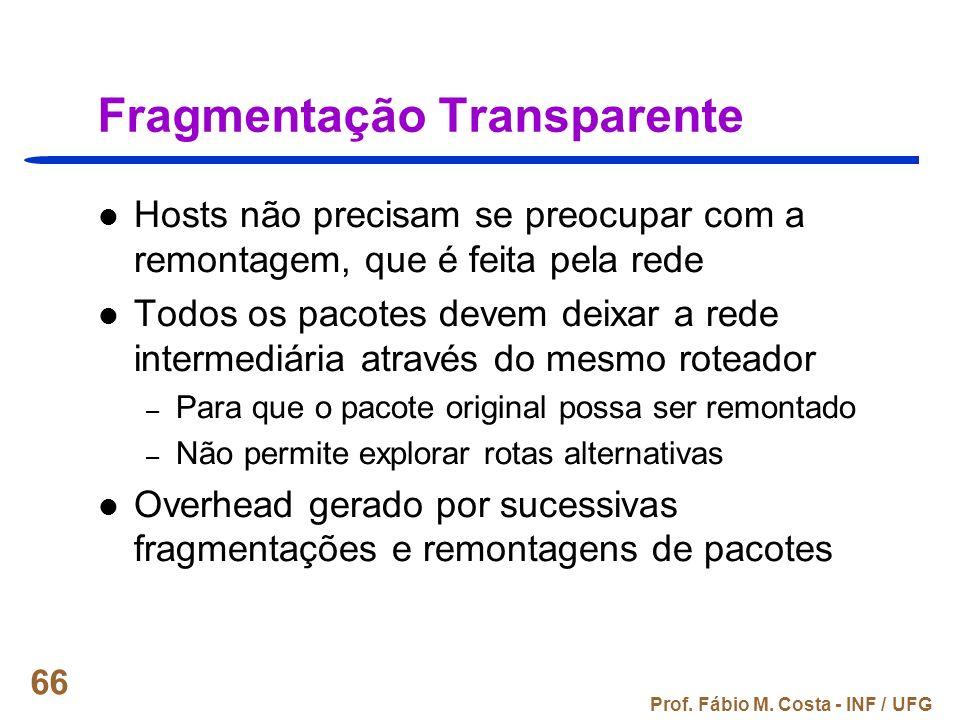 Fragmentação Transparente