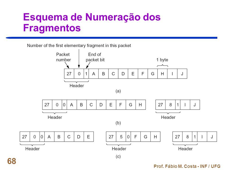 Esquema de Numeração dos Fragmentos