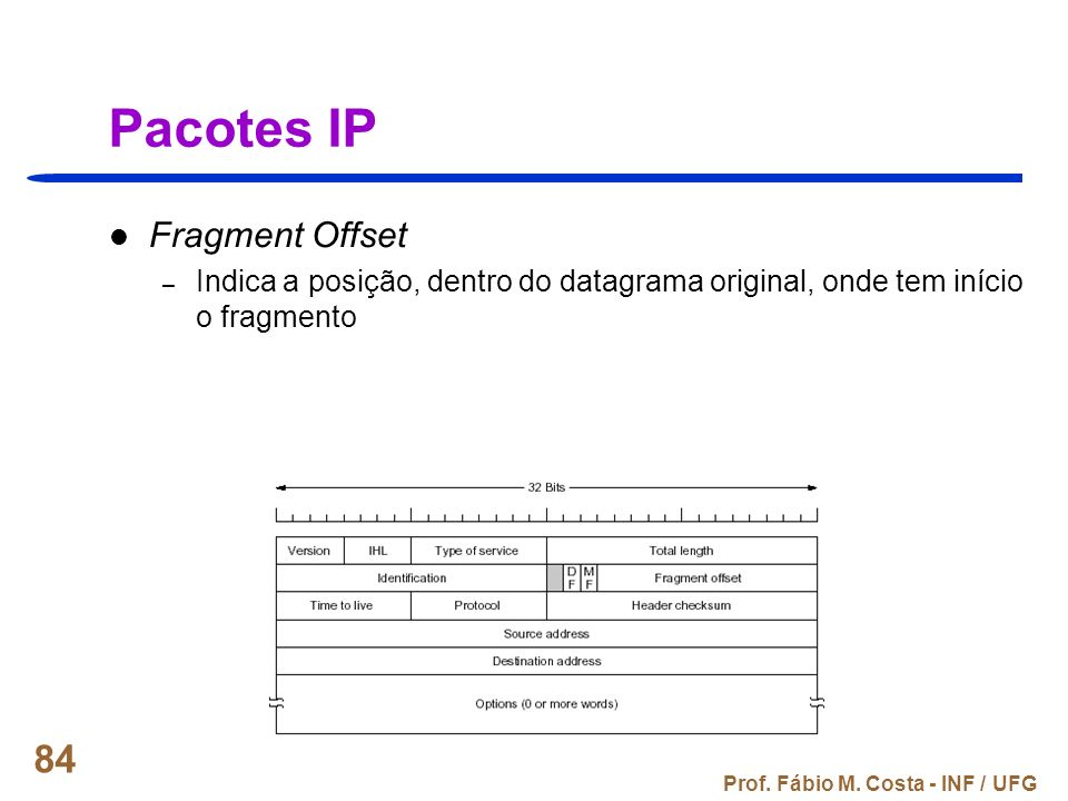 Pacotes IP Fragment Offset