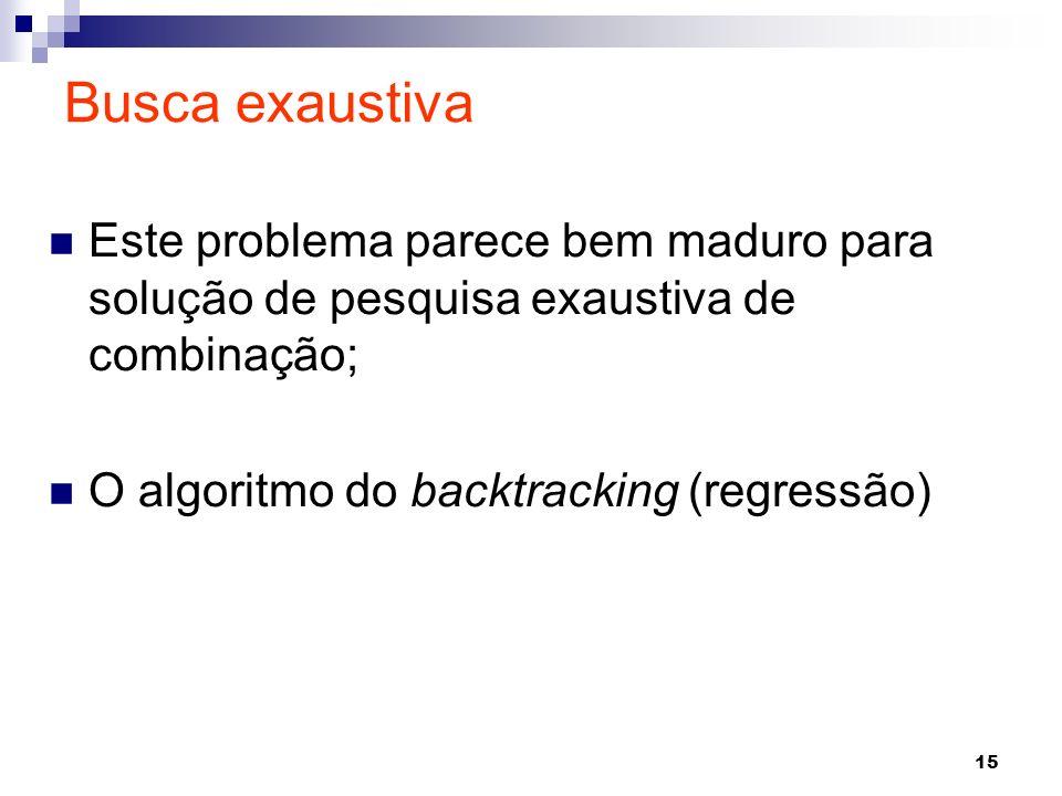 Busca exaustiva Este problema parece bem maduro para solução de pesquisa exaustiva de combinação; O algoritmo do backtracking (regressão)