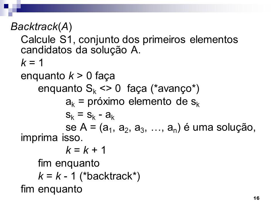 Backtrack(A) Calcule S1, conjunto dos primeiros elementos candidatos da solução A. k = 1. enquanto k > 0 faça.