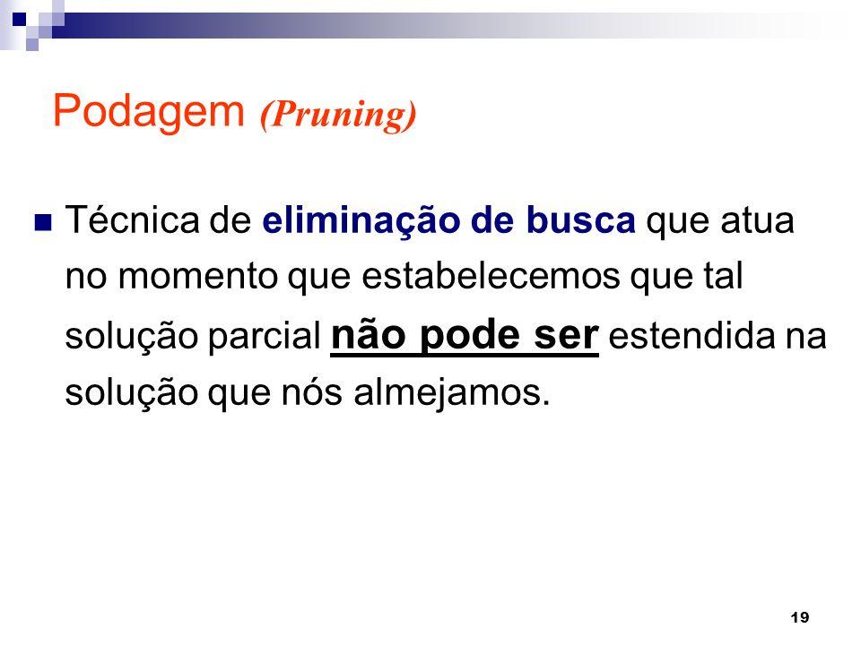 Podagem (Pruning)