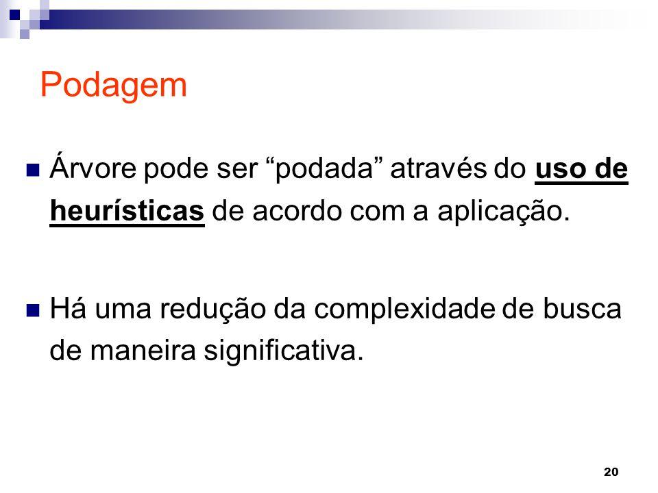Podagem Árvore pode ser podada através do uso de heurísticas de acordo com a aplicação.