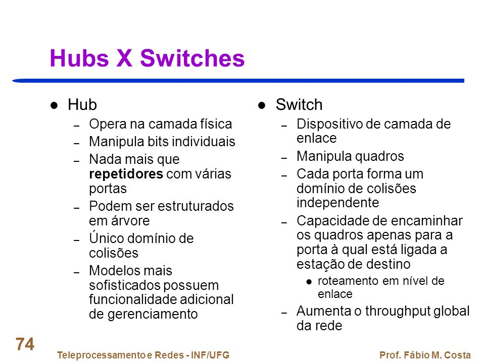 Hubs X Switches Hub Switch Opera na camada física
