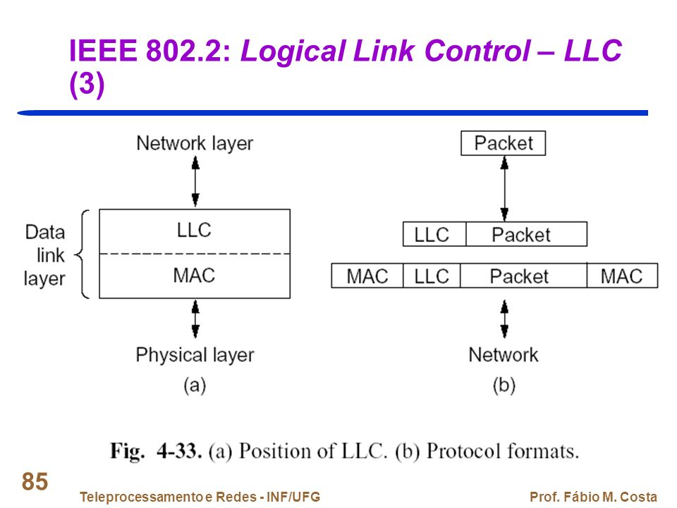 IEEE 802.2: Logical Link Control – LLC (3)