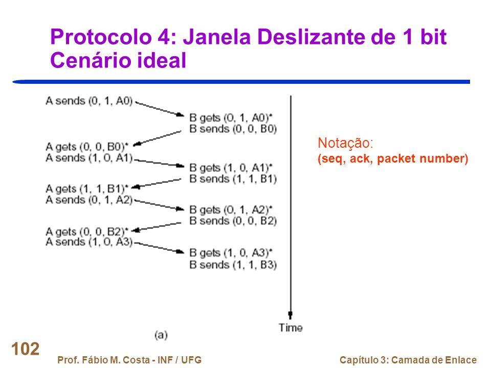 Protocolo 4: Janela Deslizante de 1 bit Cenário ideal