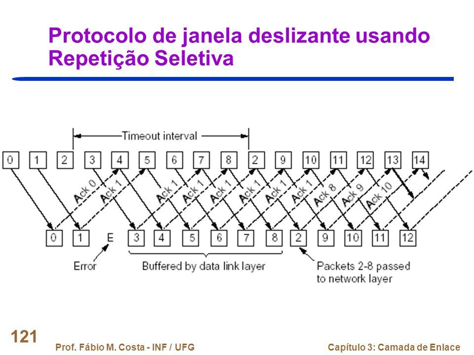 Protocolo de janela deslizante usando Repetição Seletiva