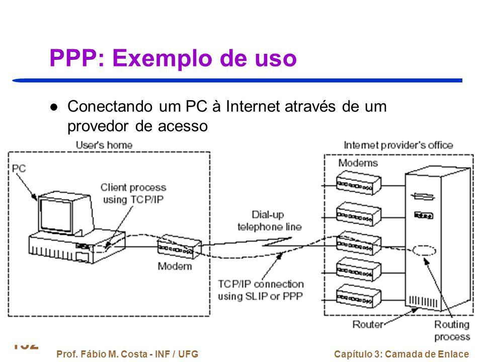 PPP: Exemplo de uso Conectando um PC à Internet através de um provedor de acesso. Prof. Fábio M. Costa - INF / UFG.