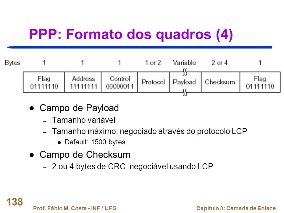 PPP: Formato dos quadros (4)