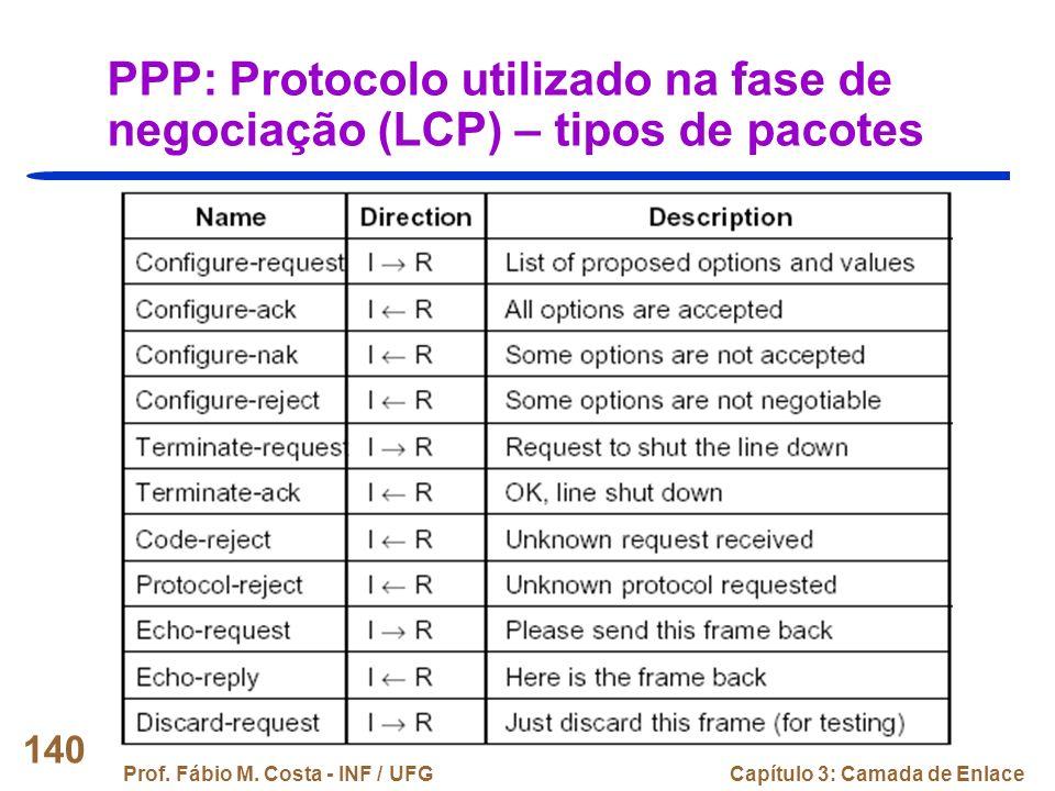 PPP: Protocolo utilizado na fase de negociação (LCP) – tipos de pacotes