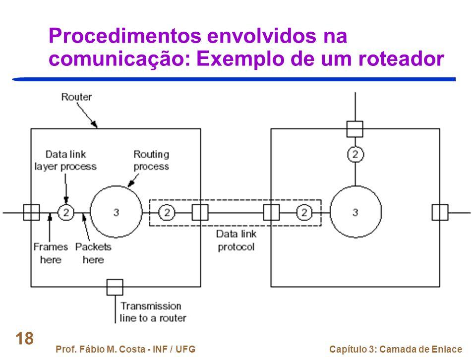 Procedimentos envolvidos na comunicação: Exemplo de um roteador