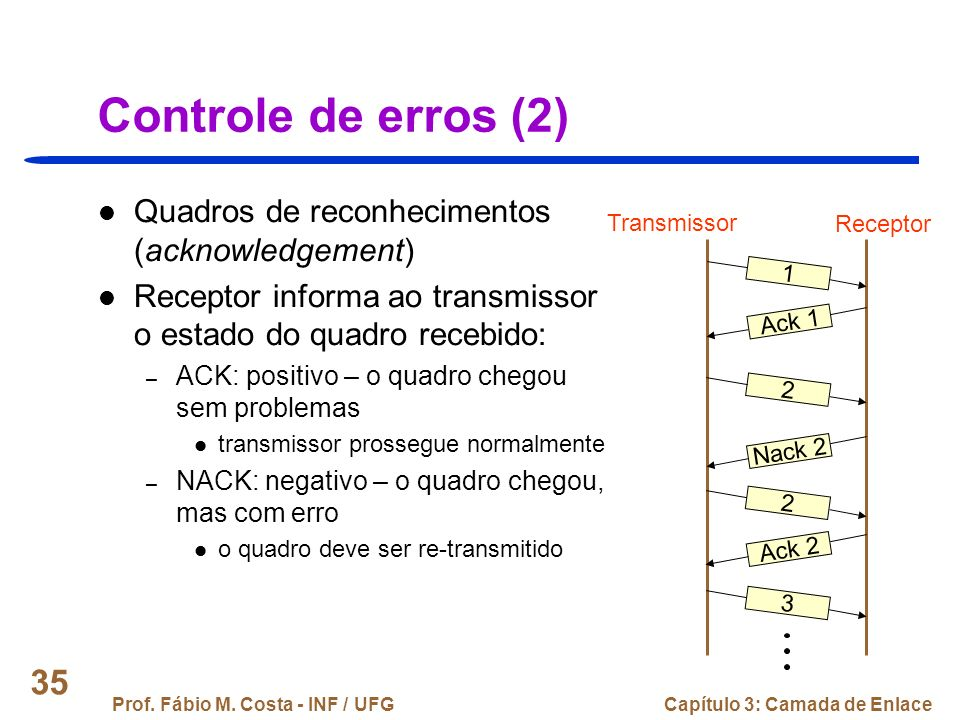 Controle de erros (2) Quadros de reconhecimentos (acknowledgement)