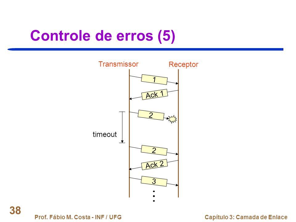 Controle de erros (5) Transmissor Receptor 1 Ack 1 2 timeout Ack 2 3