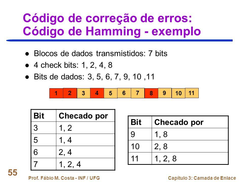 Código de correção de erros: Código de Hamming - exemplo