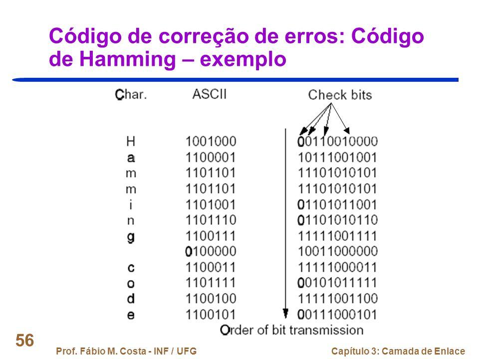 Código de correção de erros: Código de Hamming – exemplo