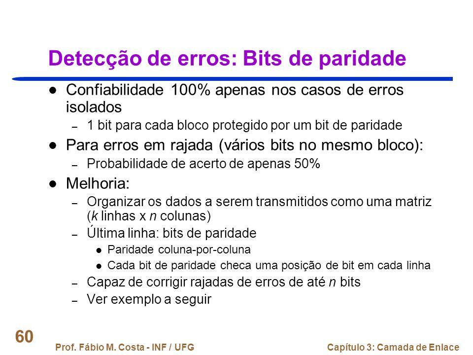 Detecção de erros: Bits de paridade