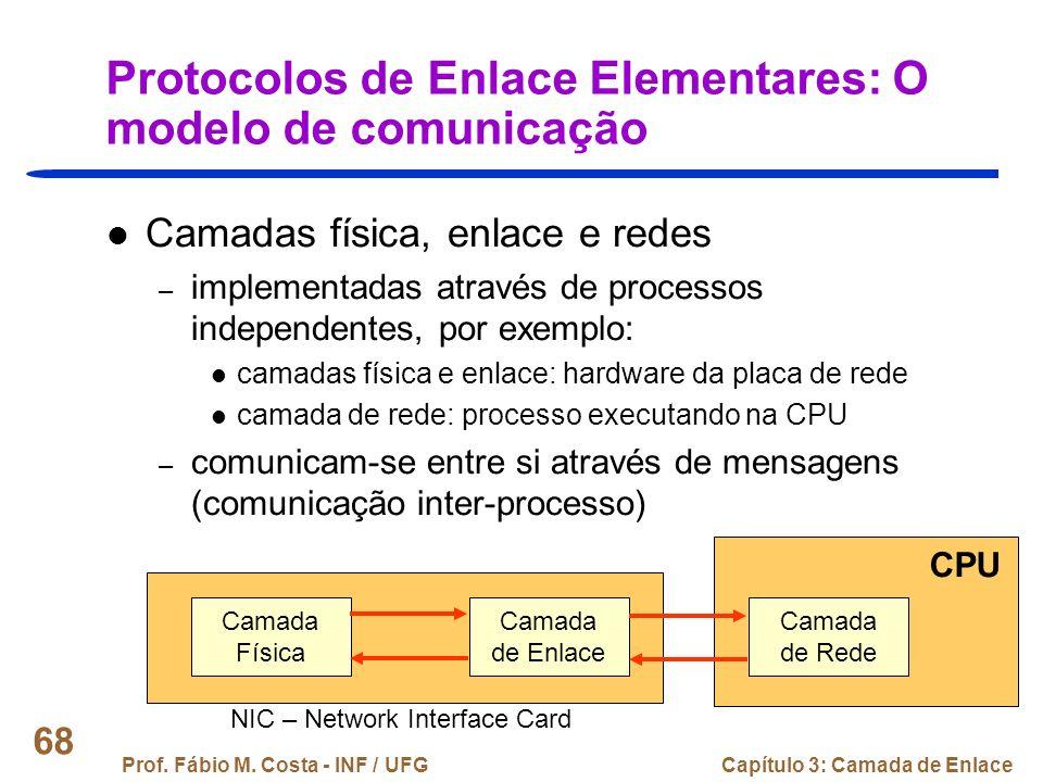 Protocolos de Enlace Elementares: O modelo de comunicação
