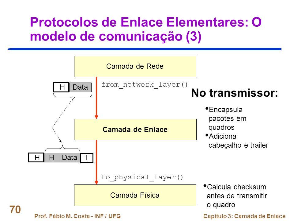 Protocolos de Enlace Elementares: O modelo de comunicação (3)