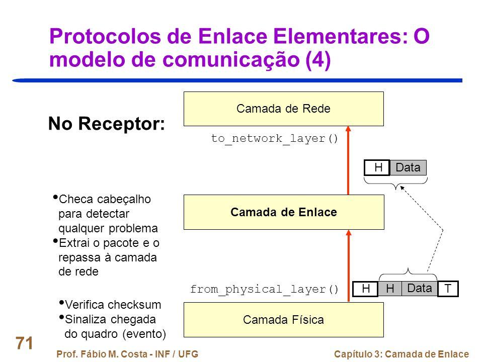 Protocolos de Enlace Elementares: O modelo de comunicação (4)