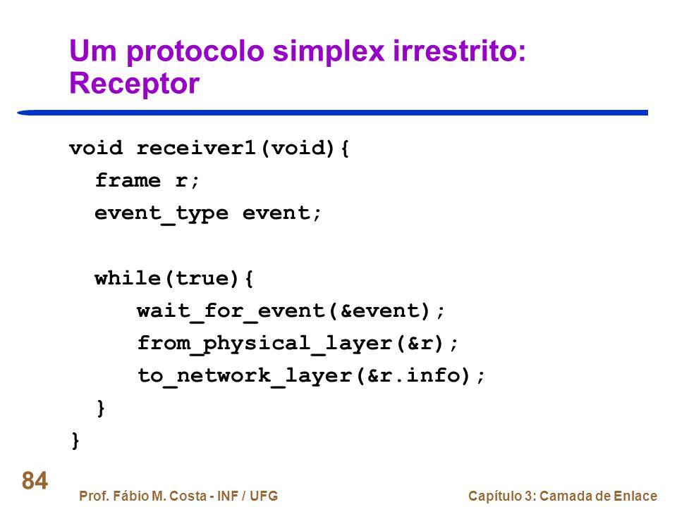 Um protocolo simplex irrestrito: Receptor