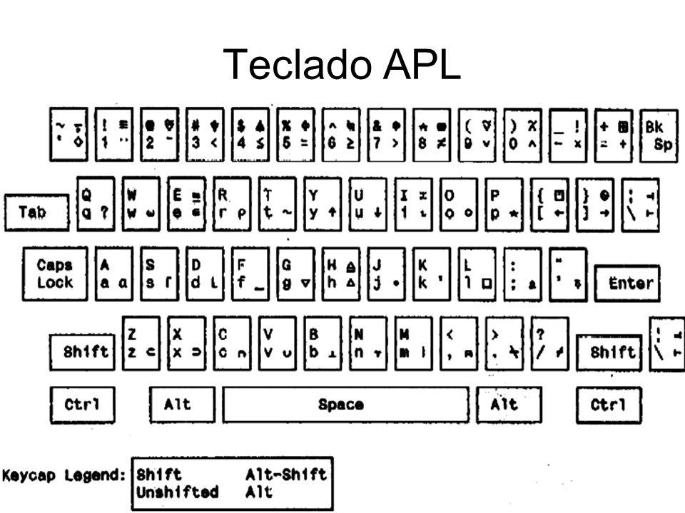 Teclado APL