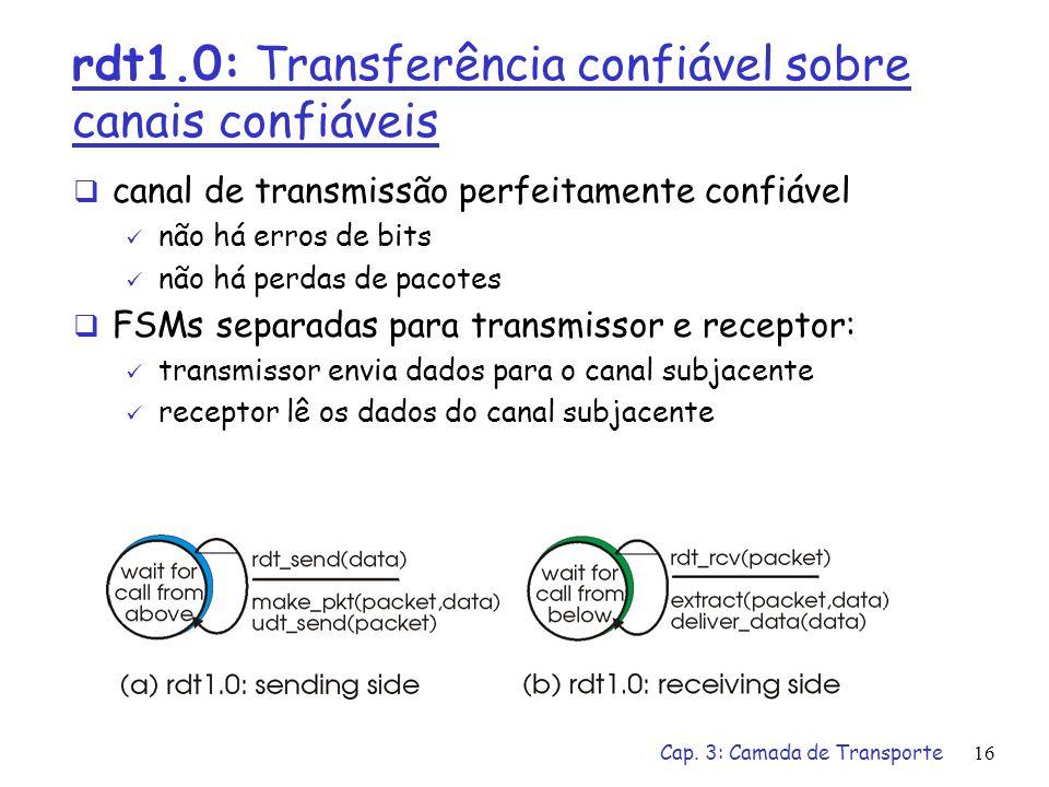 rdt1.0: Transferência confiável sobre canais confiáveis