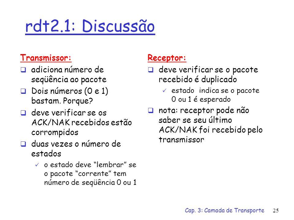 rdt2.1: Discussão Transmissor: adiciona número de seqüência ao pacote