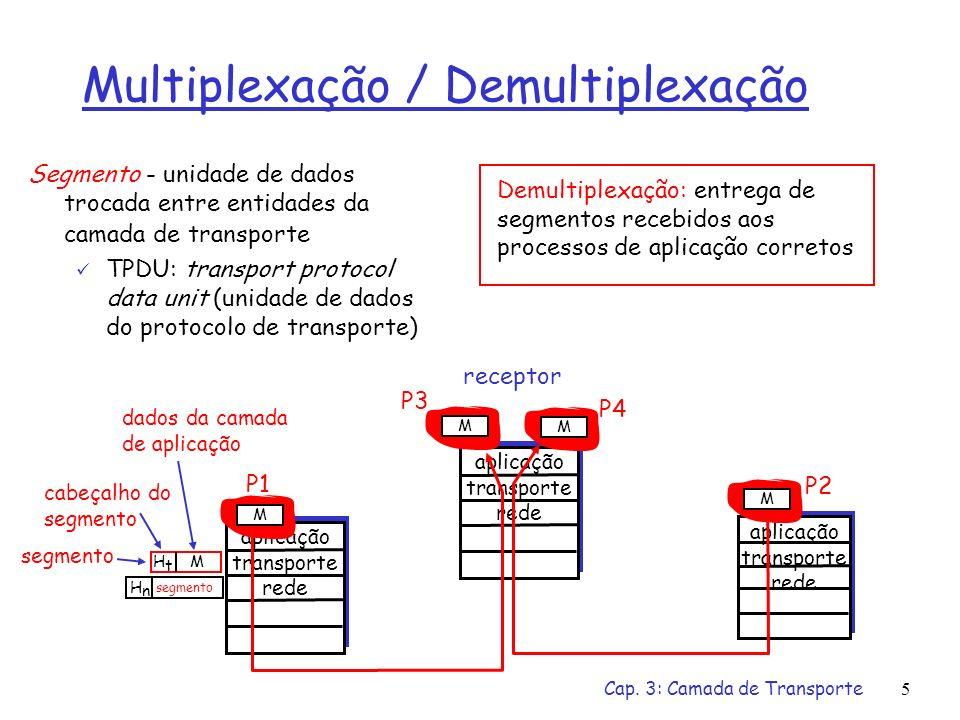 Multiplexação / Demultiplexação