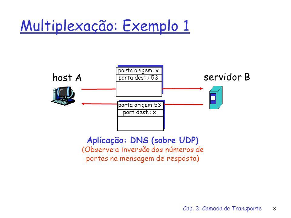 Multiplexação: Exemplo 1