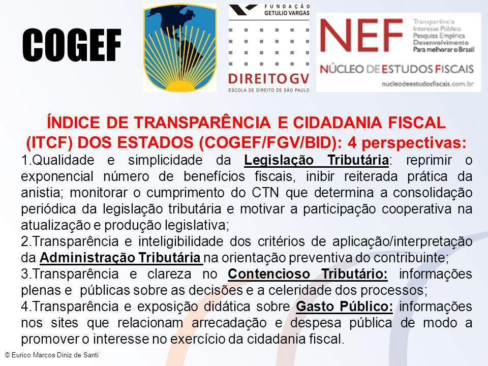 COGEF ÍNDICE DE TRANSPARÊNCIA E CIDADANIA FISCAL