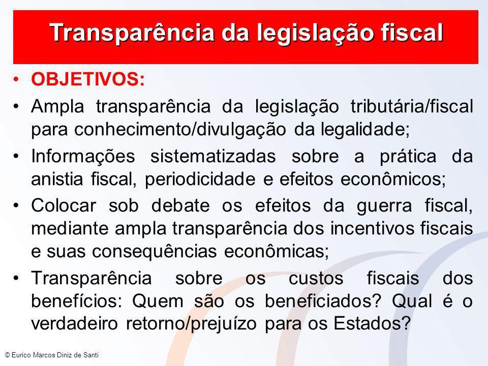 Transparência da legislação fiscal