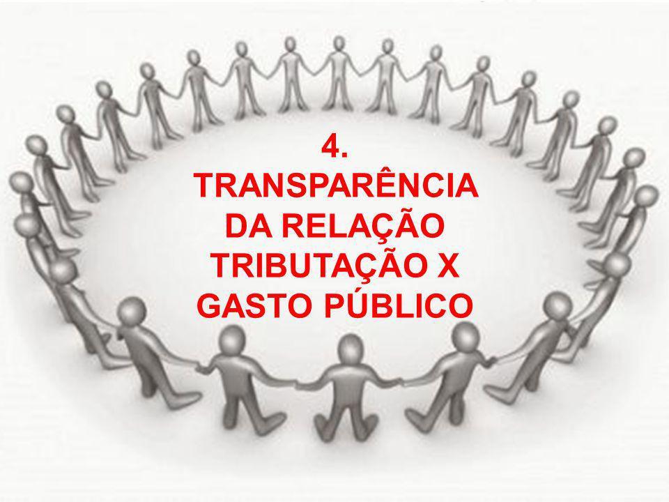 4. TRANSPARÊNCIA DA RELAÇÃO TRIBUTAÇÃO X GASTO PÚBLICO