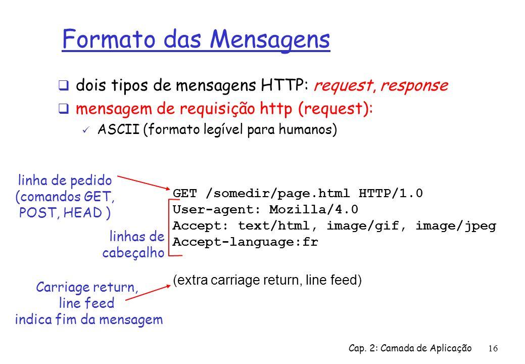Formato das Mensagens dois tipos de mensagens HTTP: request, response