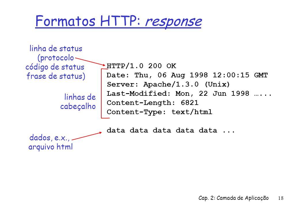 Formatos HTTP: response