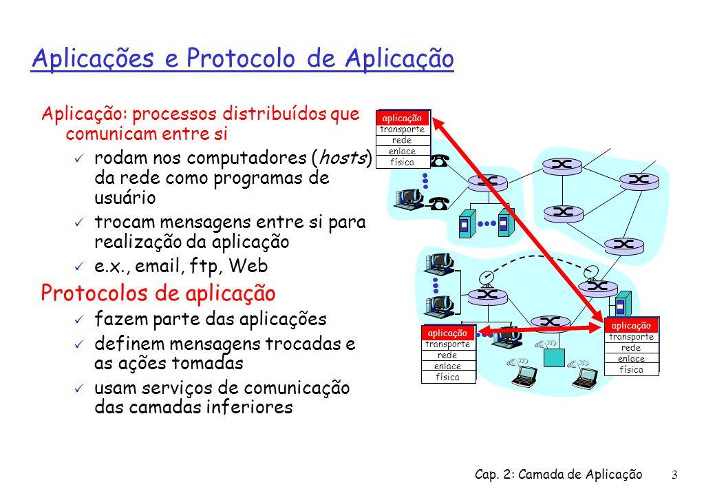 Aplicações e Protocolo de Aplicação