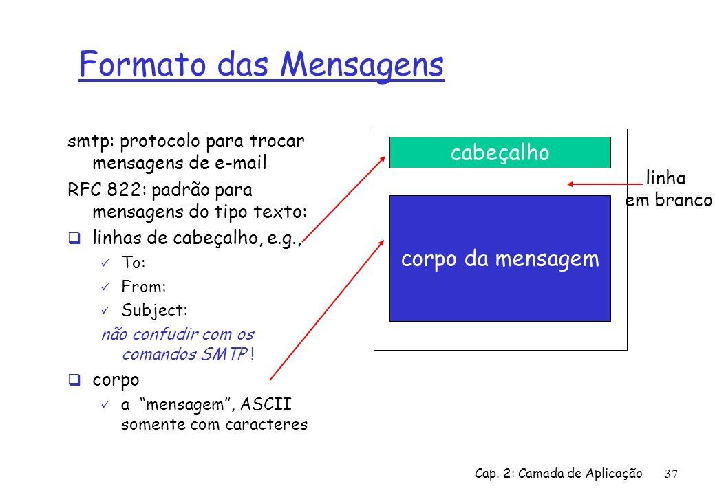 Formato das Mensagens cabeçalho corpo da mensagem